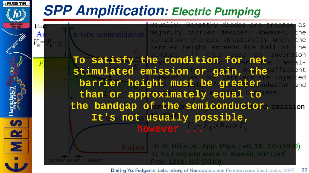 22 SPP Amplification: Electric Pumping Usually,...