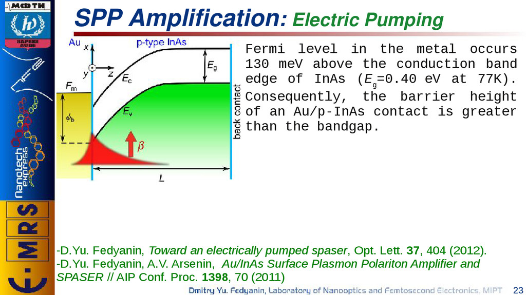 23 SPP Amplification: Electric Pumping Fermi le...