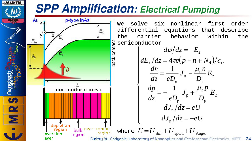 24 SPP Amplification: Electrical Pumping We sol...
