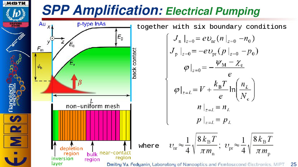 25 SPP Amplification: Electrical Pumping togeth...