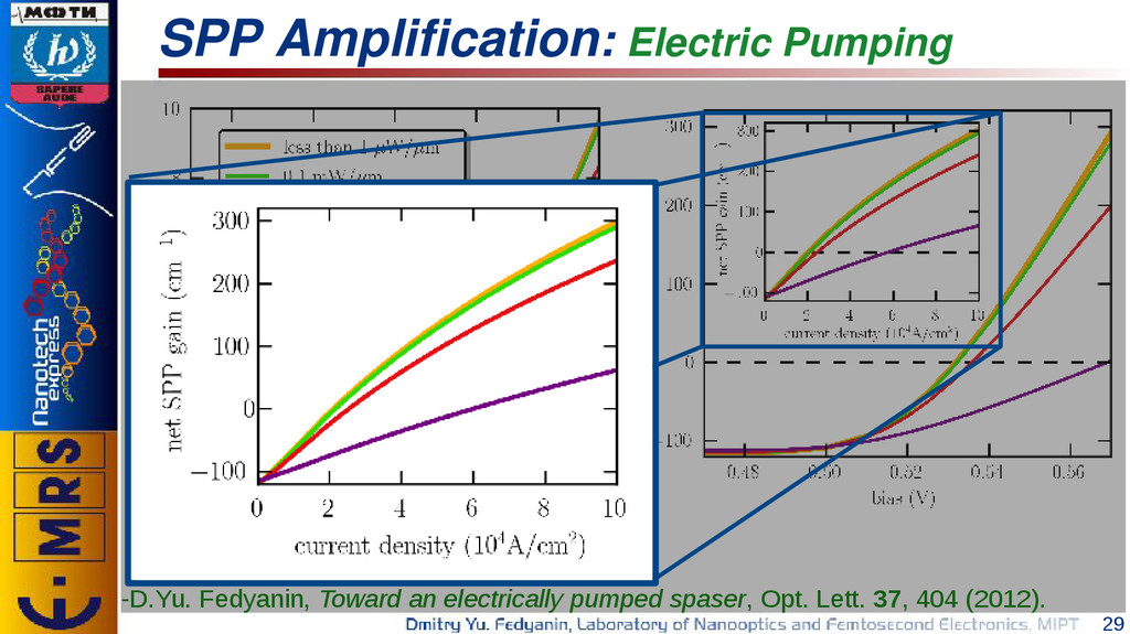 29 -D.Yu. Fedyanin, Toward an electrically pump...