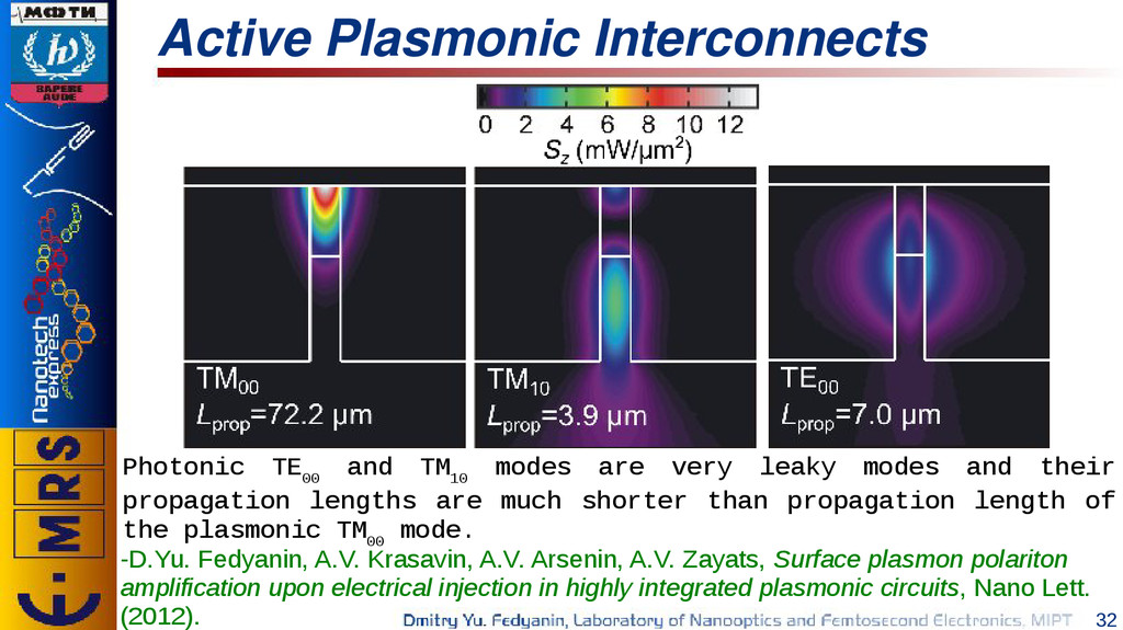 32 Active Plasmonic Interconnects -D.Yu. Fedyan...