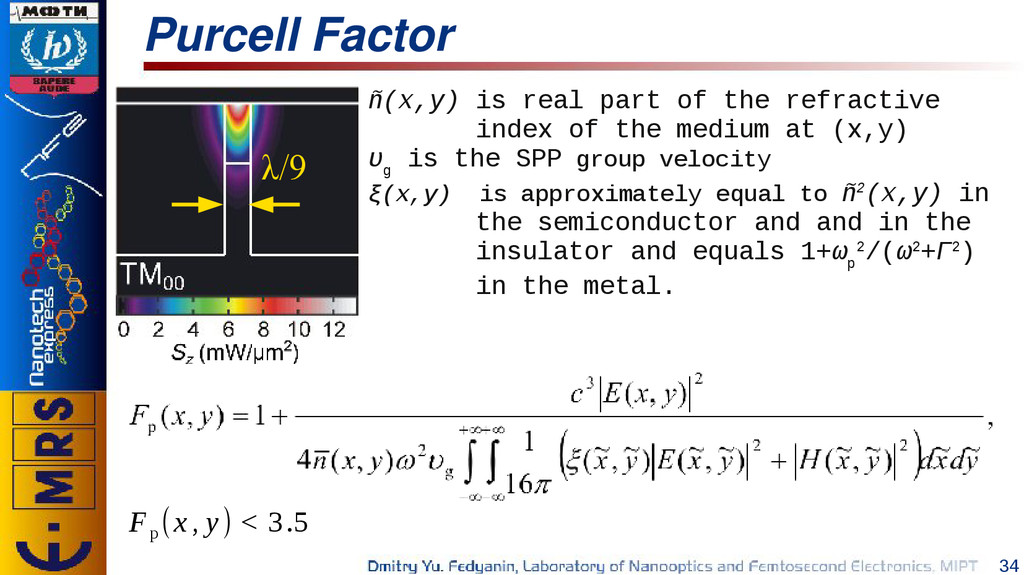 34 Purcell Factor λ/9 ñ(x,y) is real part of th...