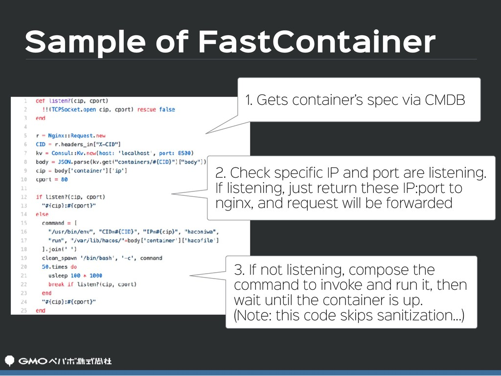 Sample of FastContainer 1. Gets container's spe...