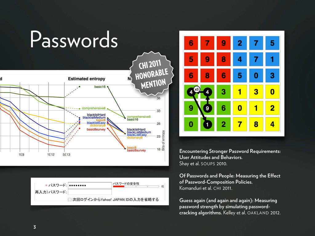 Passwords Encountering Stronger Password Requir...