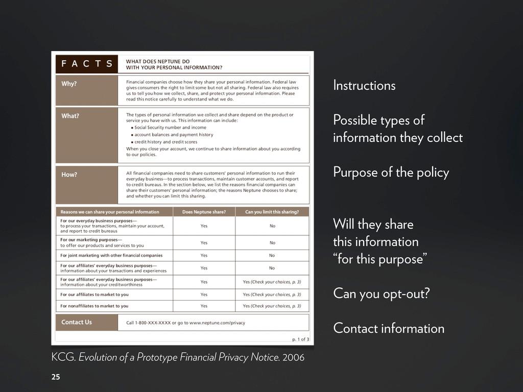 25 KCG. Evolution of a Prototype Financial Priv...