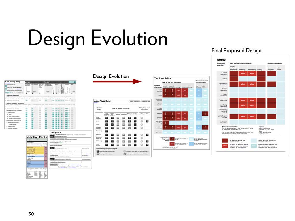 Design Evolution 30 Final Proposed Design Desig...