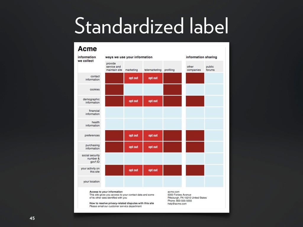 Standardized label 45
