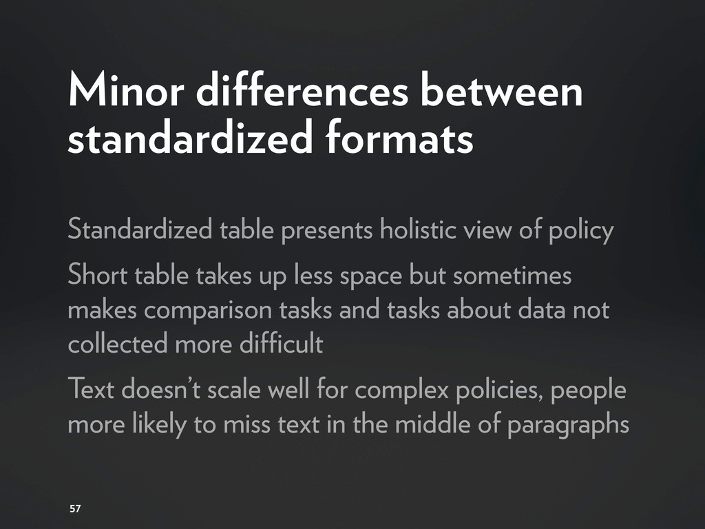 Minor differences between standardized formats S...