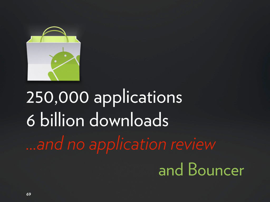 250,000 applications 6 billion downloads ...and...