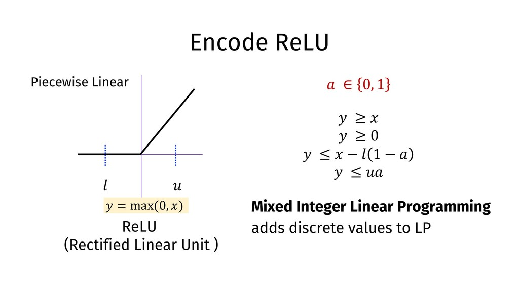 Encode ReLU Mixed Integer Linear Programming ad...
