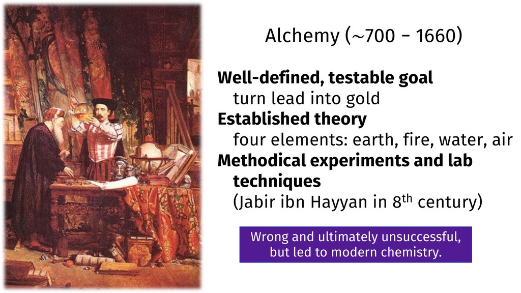 Alchemy (~700 − 1660) Well-defined, testable go...