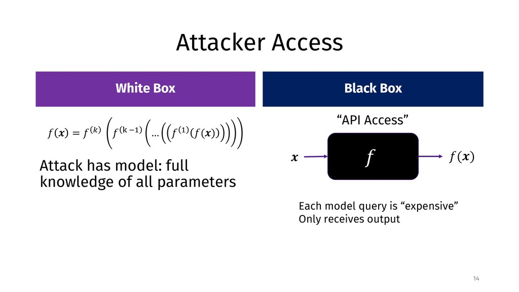 Attacker Access White Box Attack has model: ful...