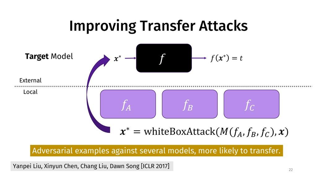 """Improving Transfer Attacks 22 ! """"∗ ! """"∗ = % Tar..."""