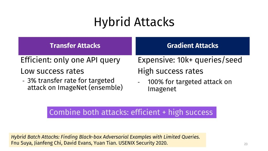 Hybrid Attacks Transfer Attacks Efficient: only...