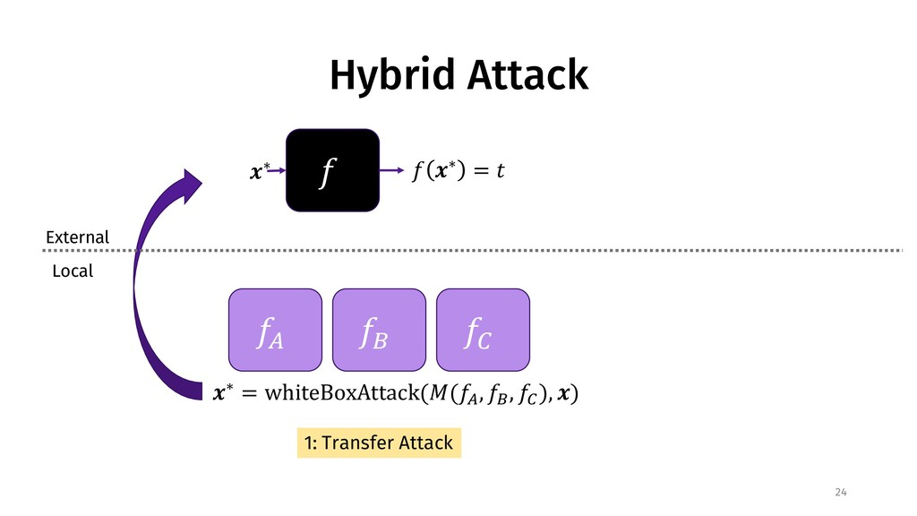 "Hybrid Attack 24 ! ""∗ ! ""∗ = % External Local !..."