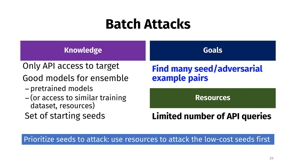 Batch Attacks Knowledge Only API access to targ...