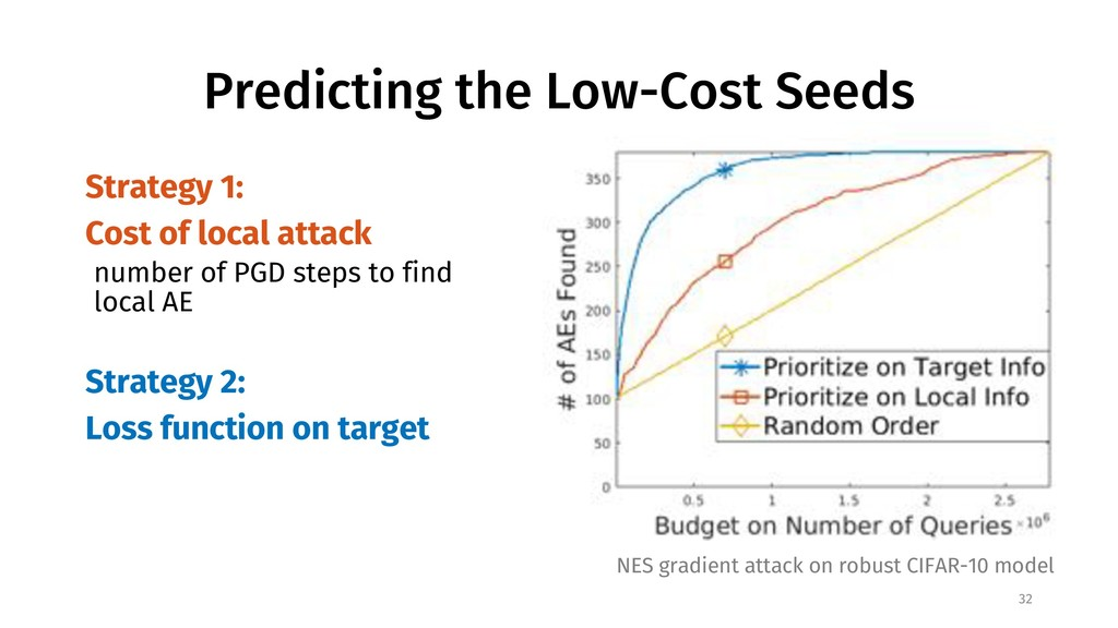Predicting the Low-Cost Seeds Strategy 1: Cost ...