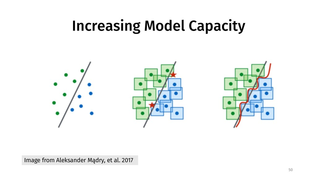 Increasing Model Capacity 50 Image from Aleksan...