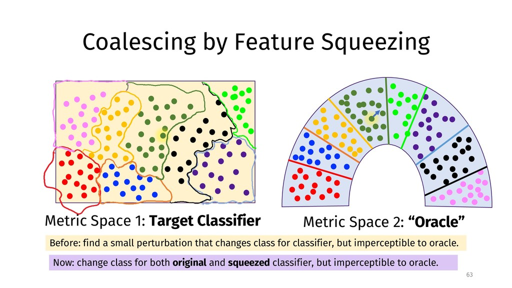 Coalescing by Feature Squeezing 63 Metric Space...