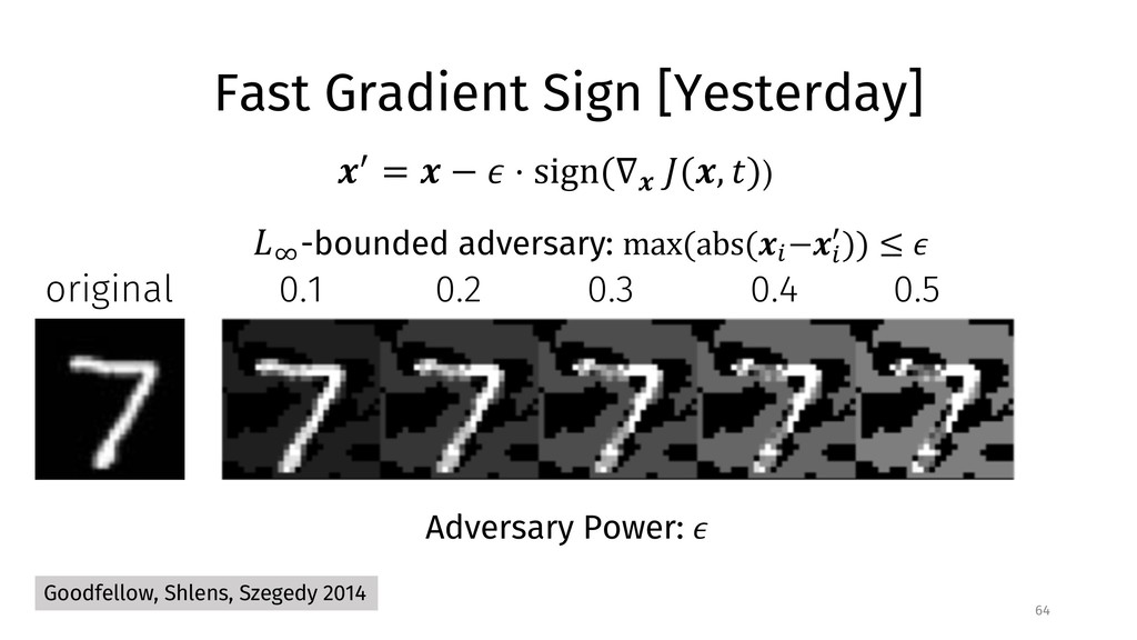Fast Gradient Sign [Yesterday] 64 original 0.1 ...