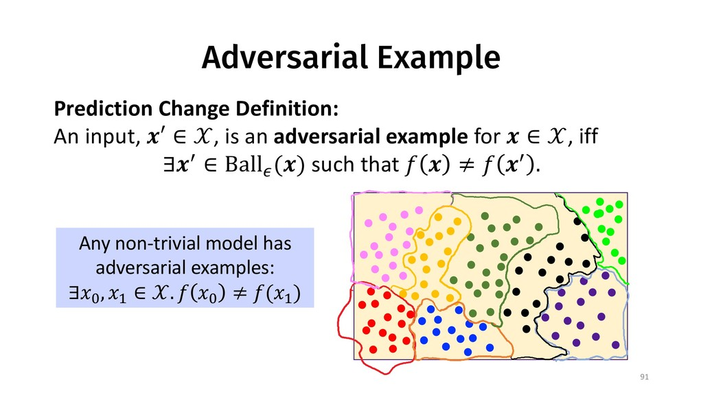 Adversarial Example 91 Any non-trivial model ha...