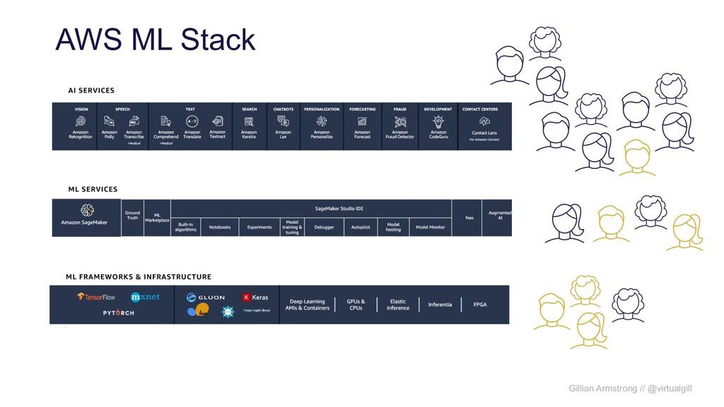 Gillian Armstrong // @virtualgill AWS ML Stack