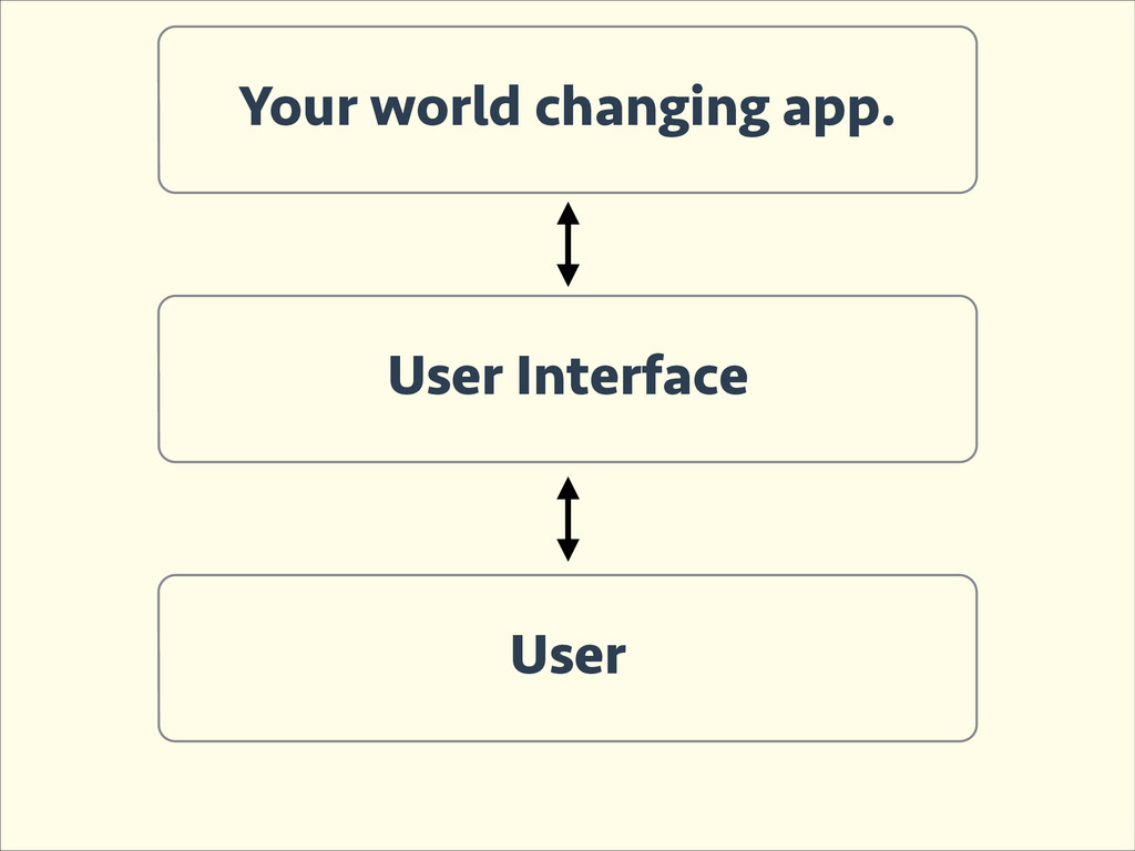 Your world changing app. User Interface User