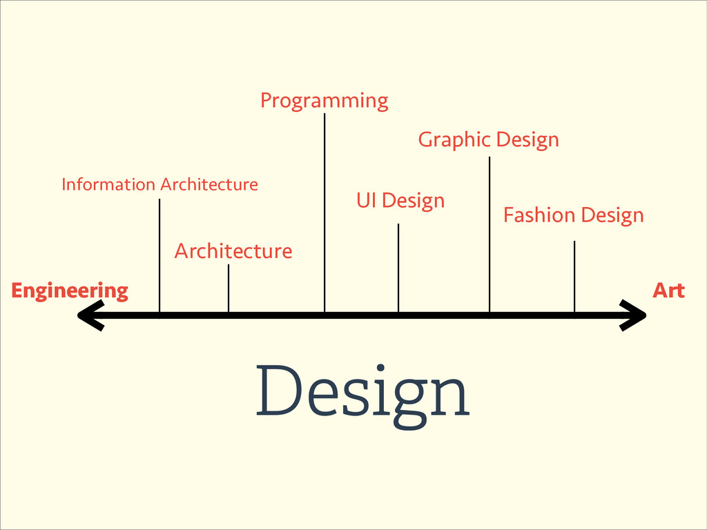 Design Engineering Art Graphic Design Informati...
