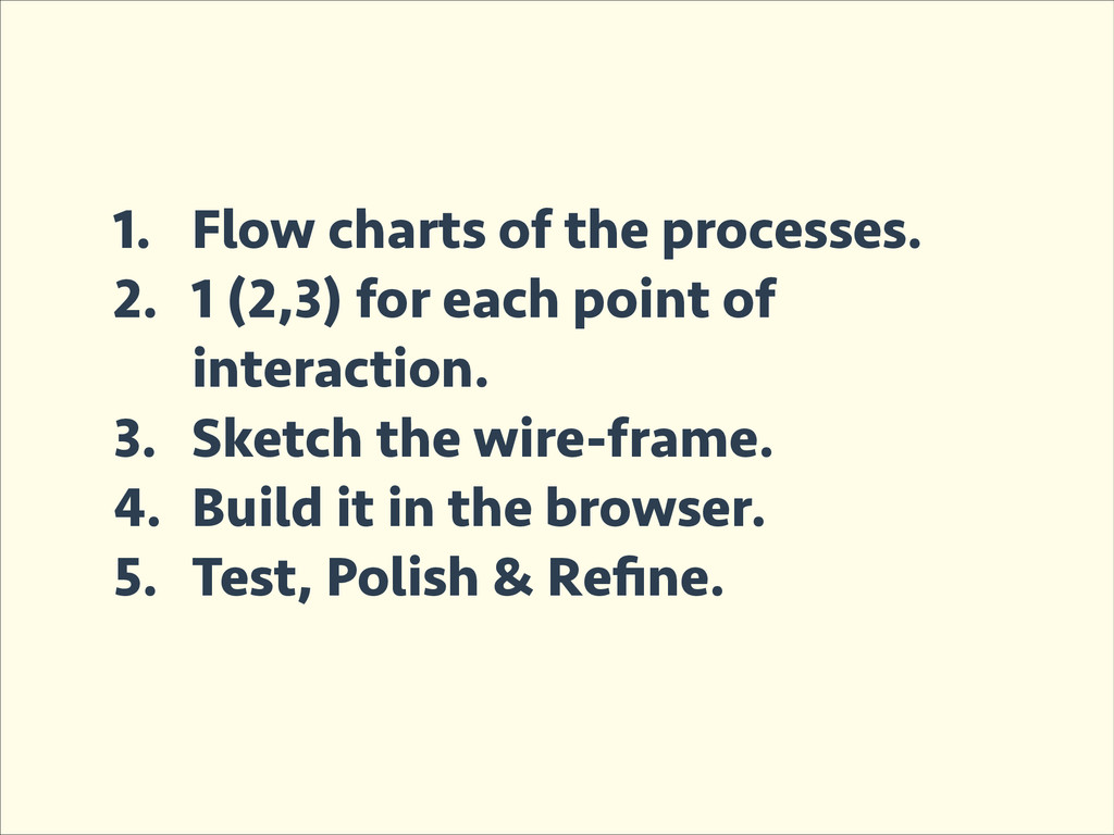 1. Flow charts of the processes. 2. 1 (2,3) for...