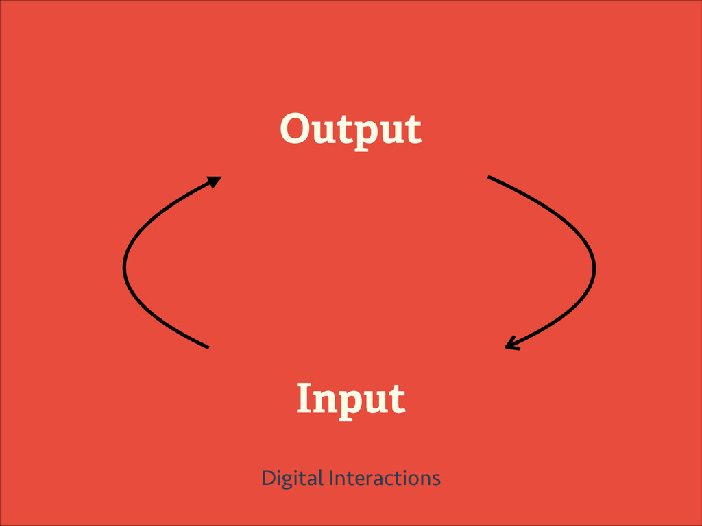 Output Digital Interactions Input