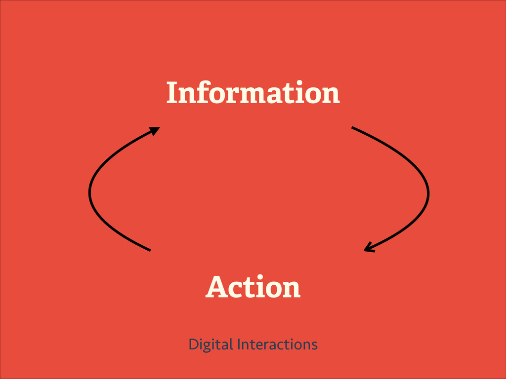 Information Action Digital Interactions