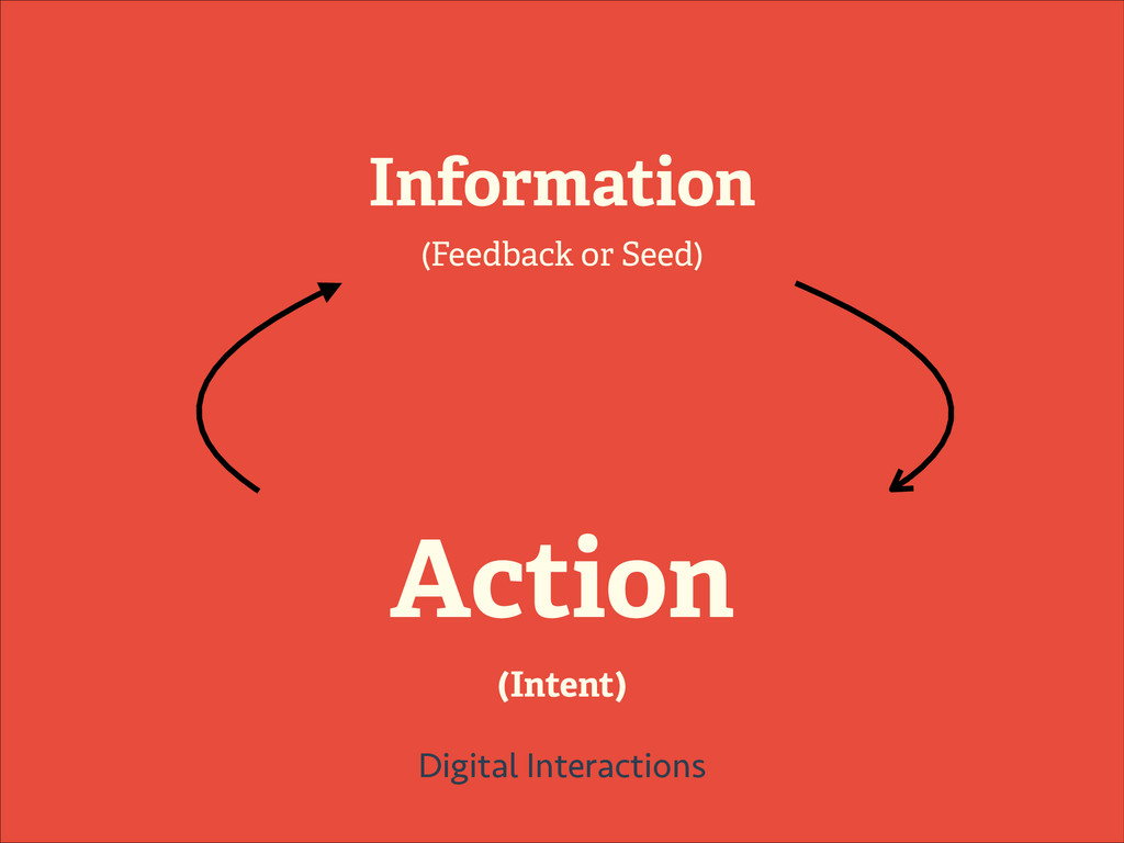 Information (Feedback or Seed) Action (Intent) ...