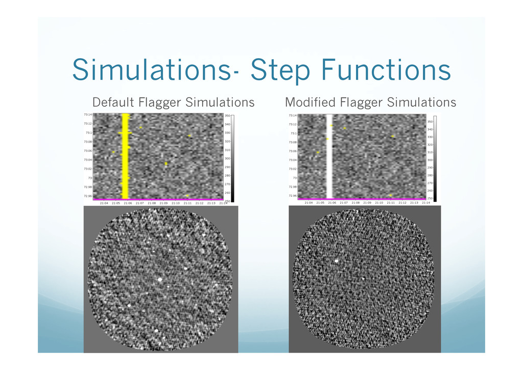 Simulations- Step Functions Default Flagger Sim...