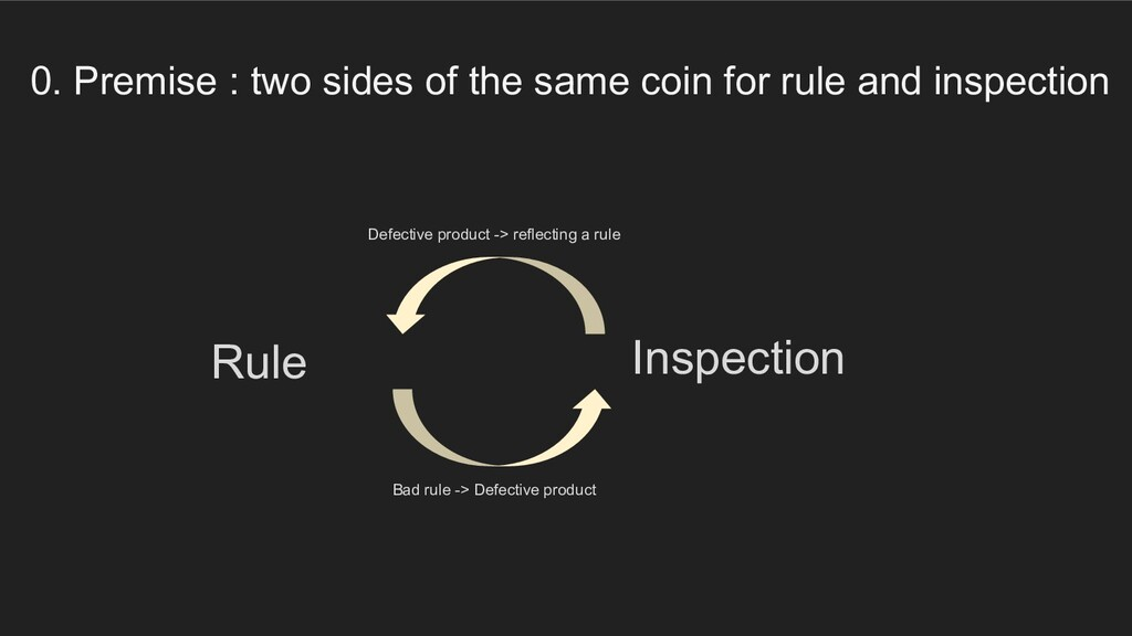 0. Premise : two sides of the same coin for rul...