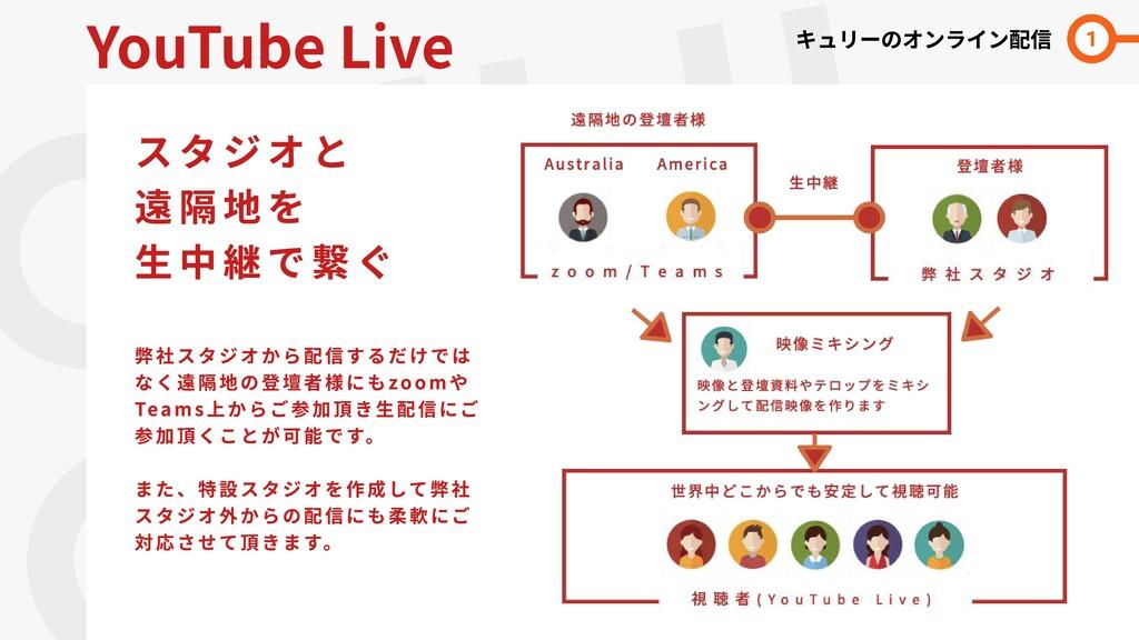 QULII  LINE YouTube Live スタジオと  遠隔地を  生中継で繋ぐ 弊社...