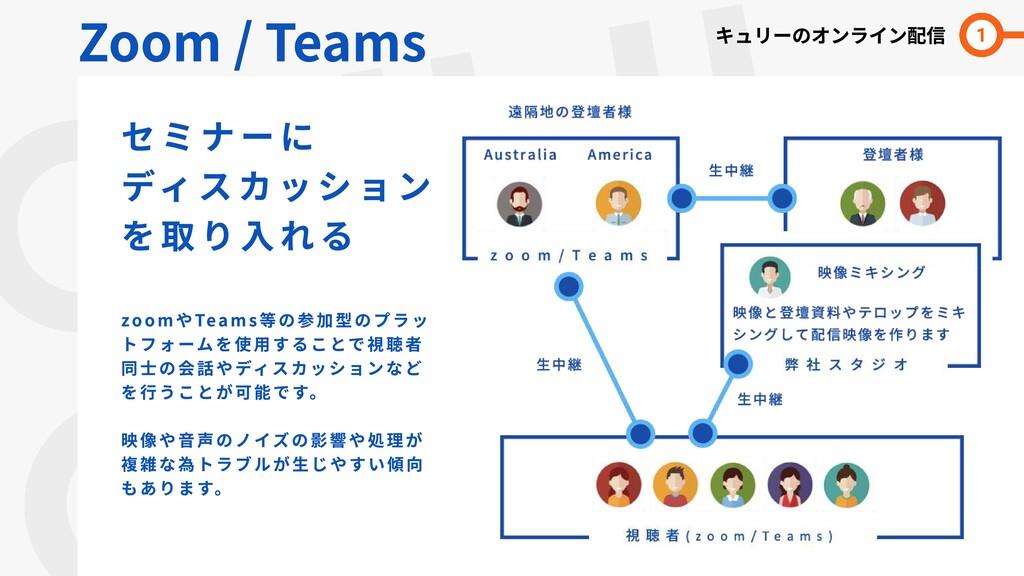 QULII  LINE Zoom / Teams セミナーに  ディスカッション  を取り入れ...