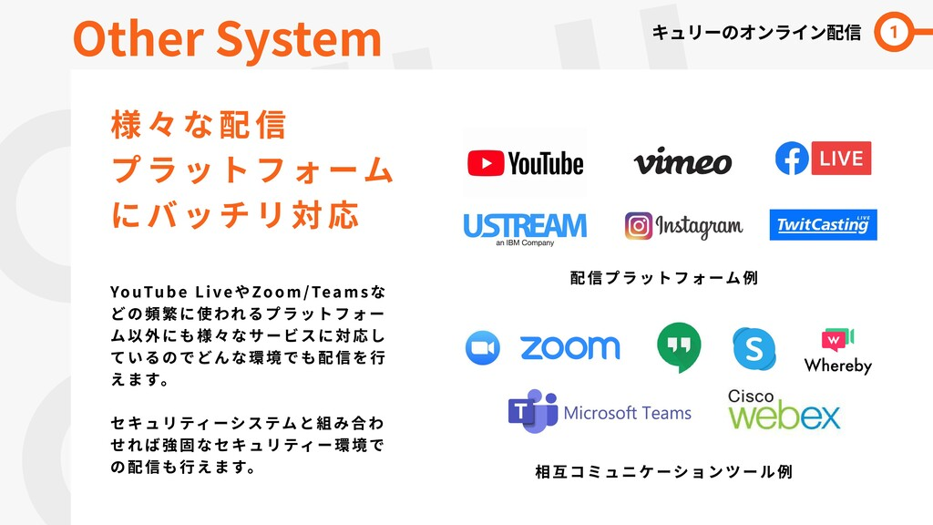 QULII  LINE Other System 様々な配信  プラットフォーム  にバッチリ...