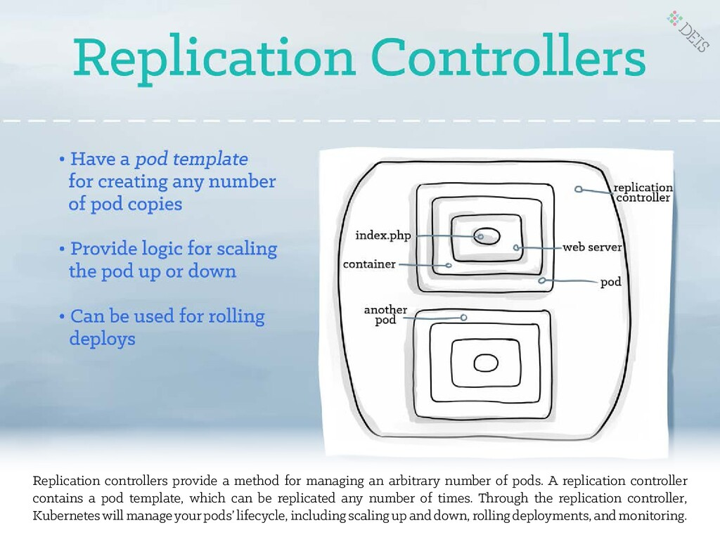 Replication controllers provide a method for ma...