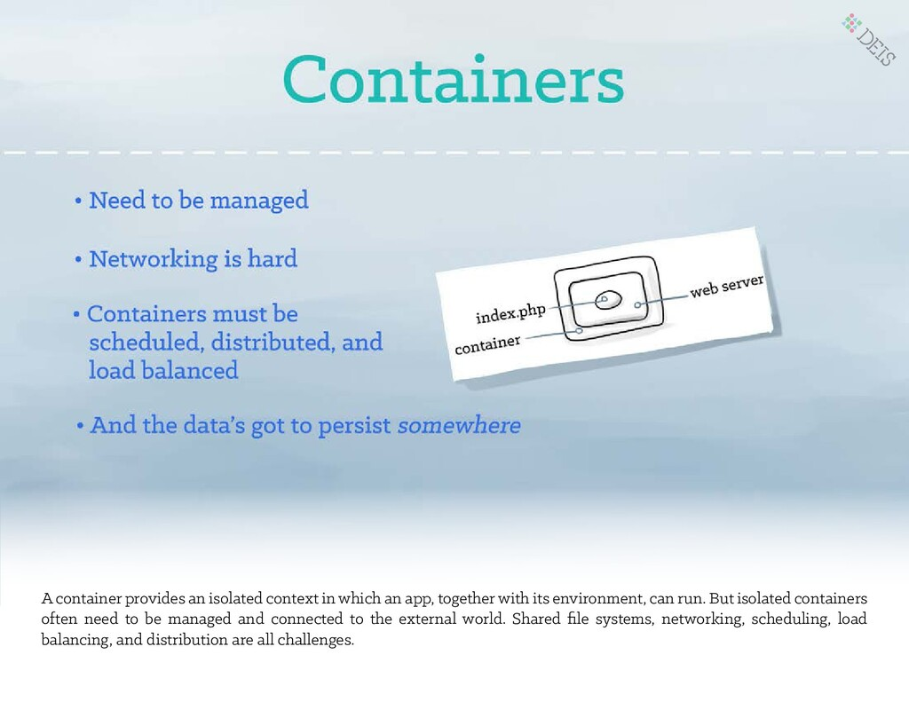A container provides an isolated context in whi...