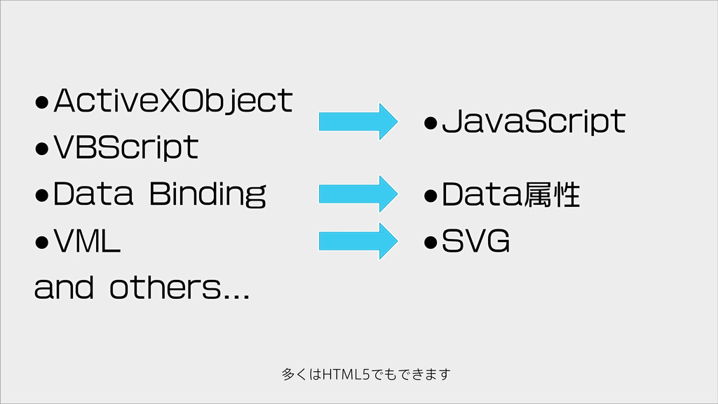 •ActiveXObject •VBScript •Data Binding •VML and...