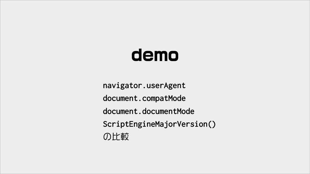 demo navigator.userAgent document.compatMode do...