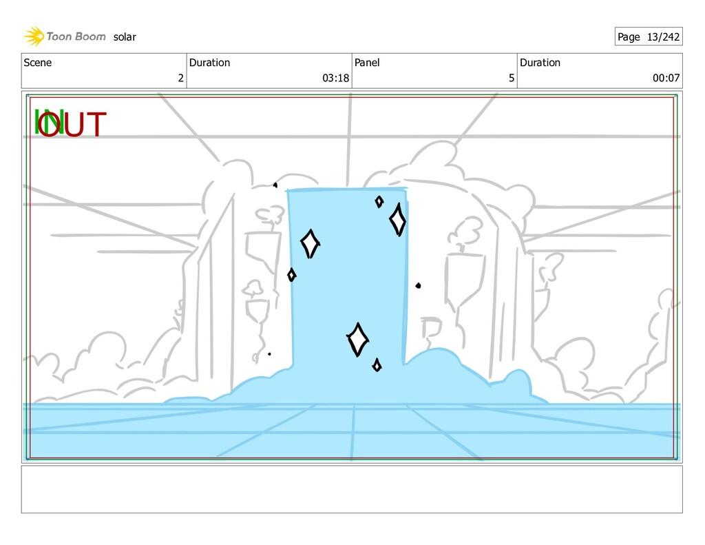 Scene 2 Duration 03:18 Panel 5 Duration 00:07 s...