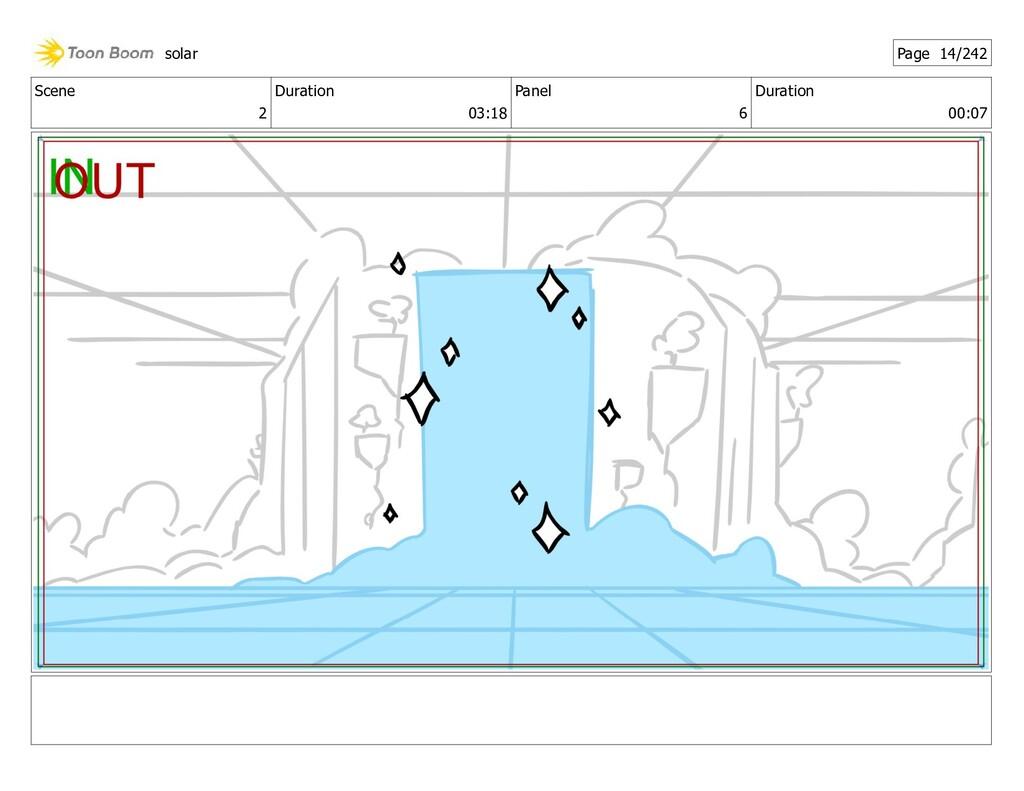 Scene 2 Duration 03:18 Panel 6 Duration 00:07 s...