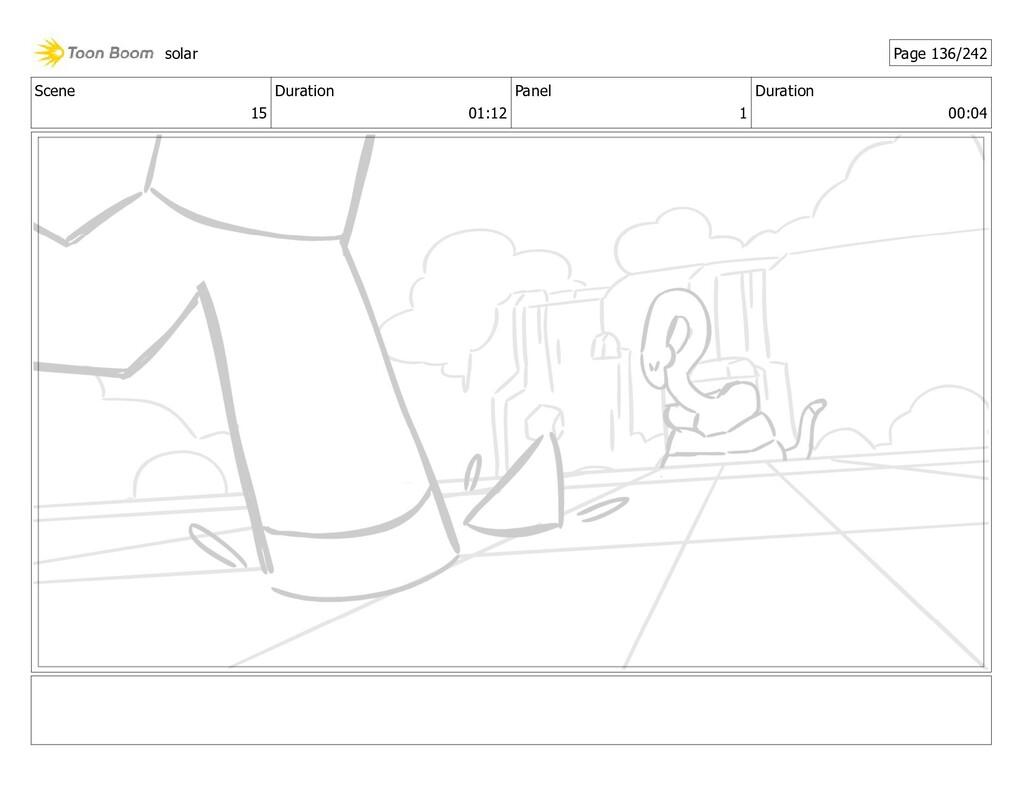 Scene 15 Duration 01:12 Panel 1 Duration 00:04 ...