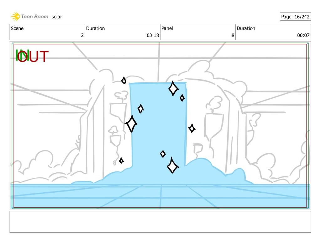 Scene 2 Duration 03:18 Panel 8 Duration 00:07 s...