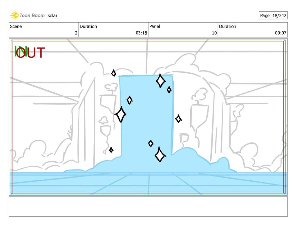 Scene 2 Duration 03:18 Panel 10 Duration 00:07 ...