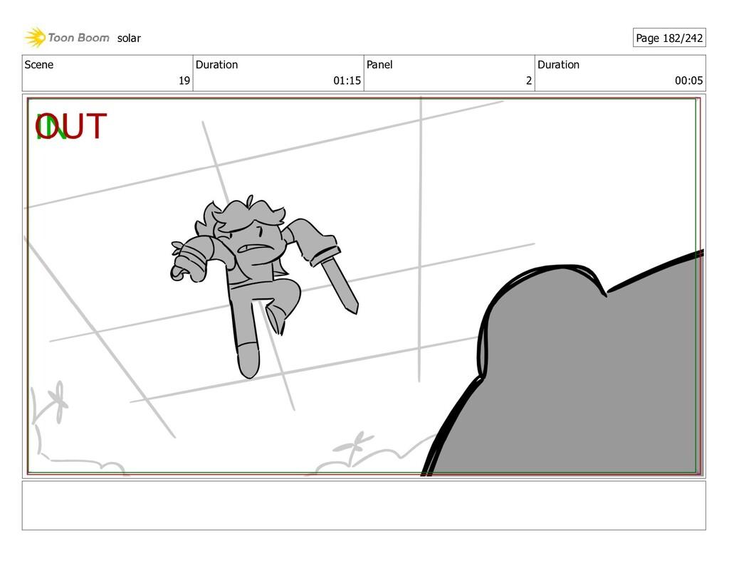 Scene 19 Duration 01:15 Panel 2 Duration 00:05 ...