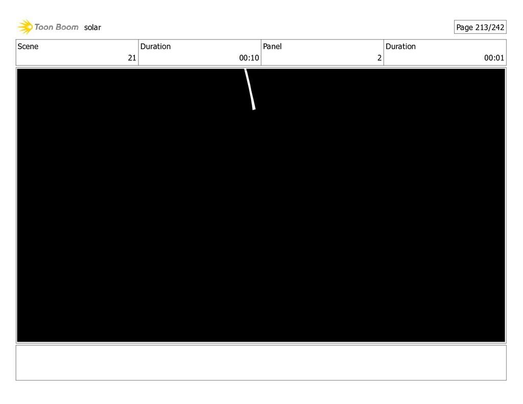 Scene 21 Duration 00:10 Panel 2 Duration 00:01 ...