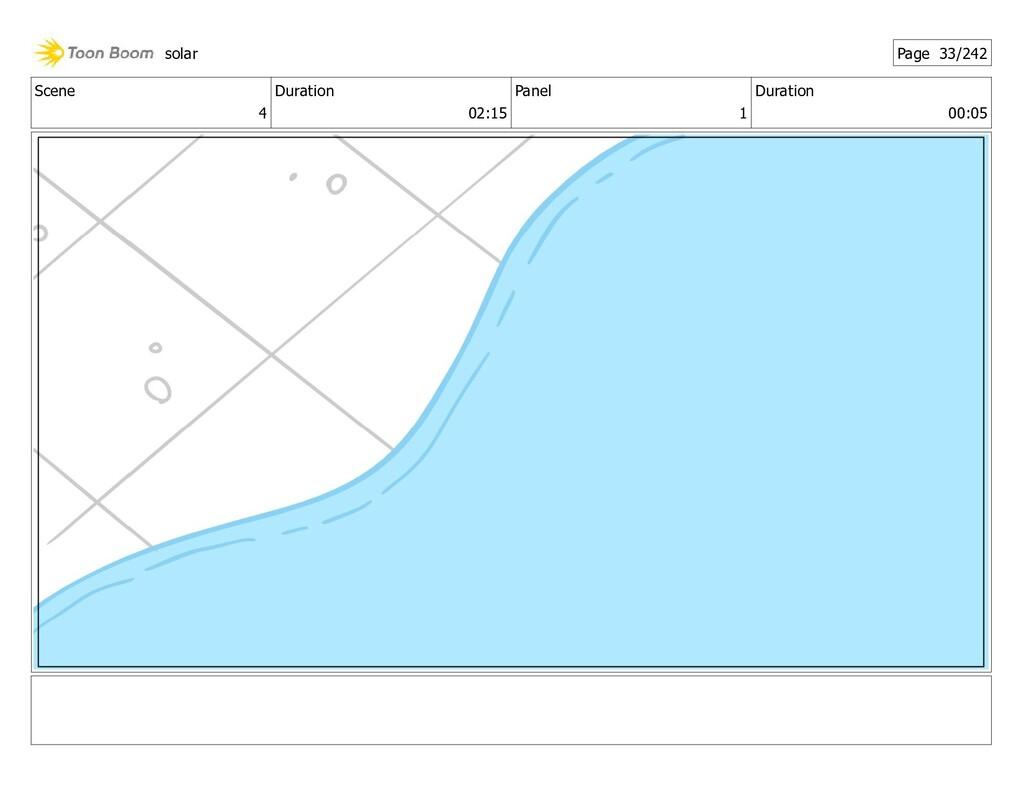 Scene 4 Duration 02:15 Panel 1 Duration 00:05 s...